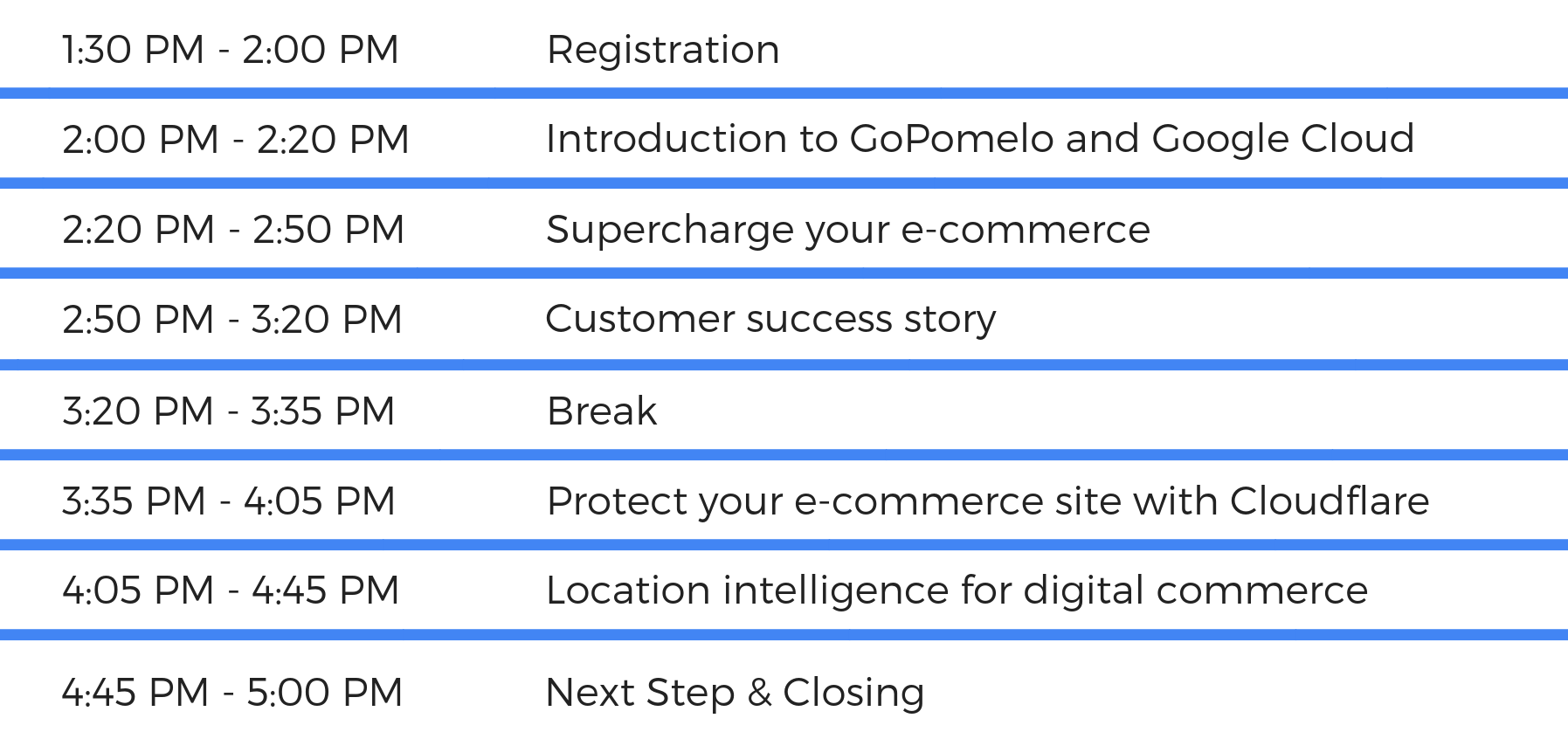 28 Feb 2019 Supercharge your e-commerce-1