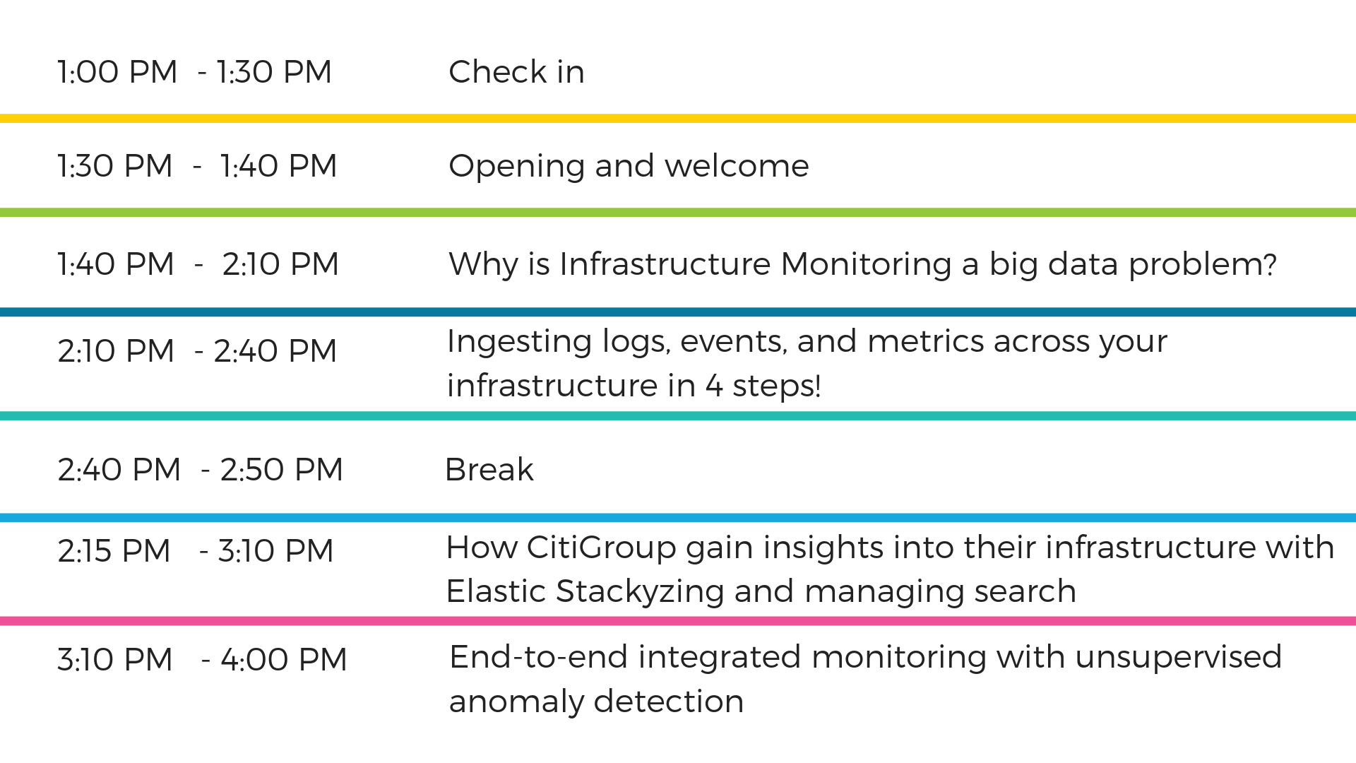 Agenda End-to-end integrated monitoring with unsupervised anomaly detection Elastic  (1)