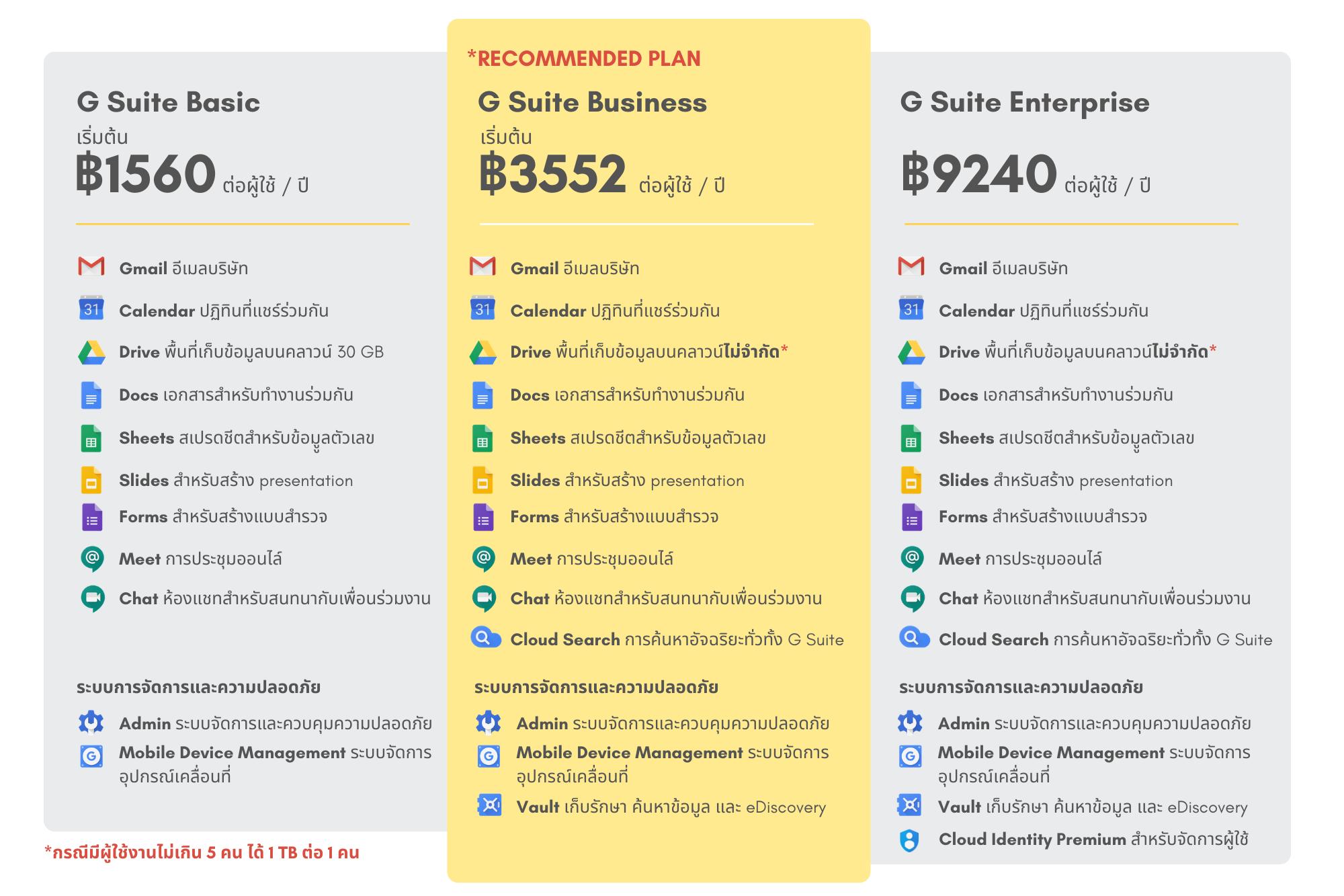 G Suite price comparison chart _ TH-1