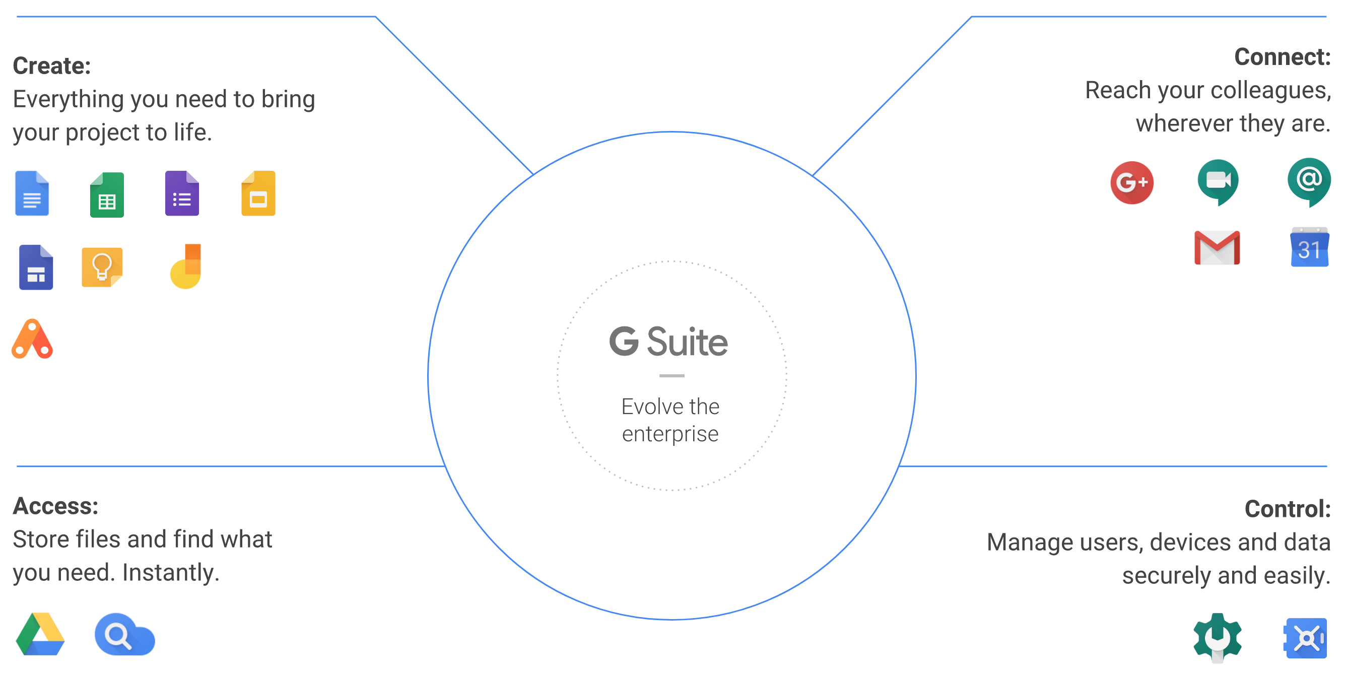 G_Suite_all_in_one-Suite