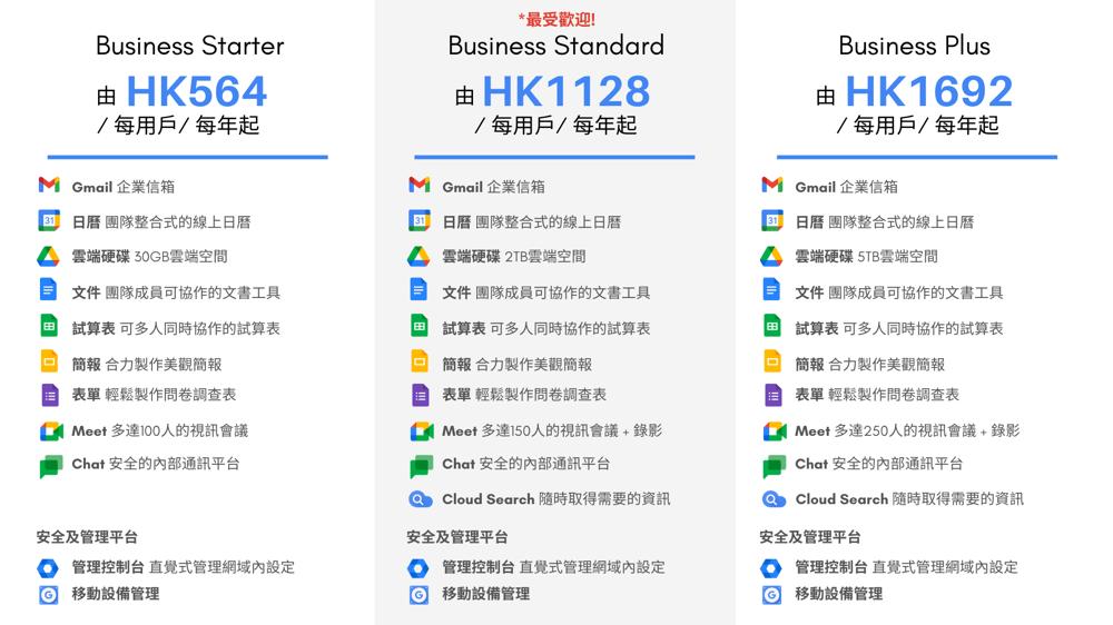 HKD - CHI Google Workspace Pricing