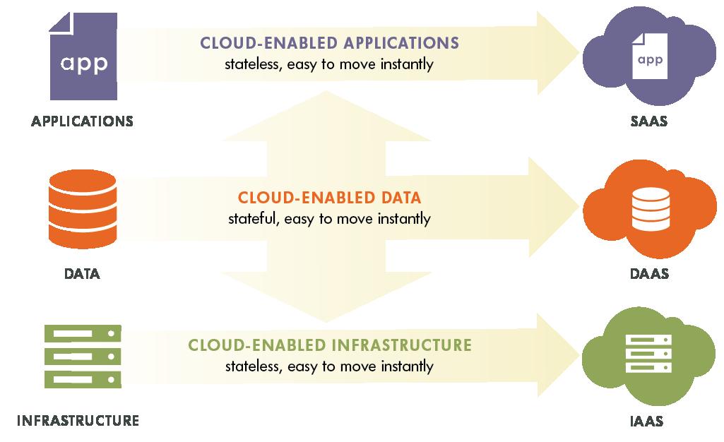 Hybrid-Cloud-Architecture-diagram.png