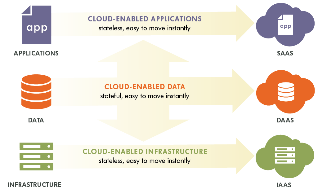 Hybrid-Cloud-Architecture-diagram.png