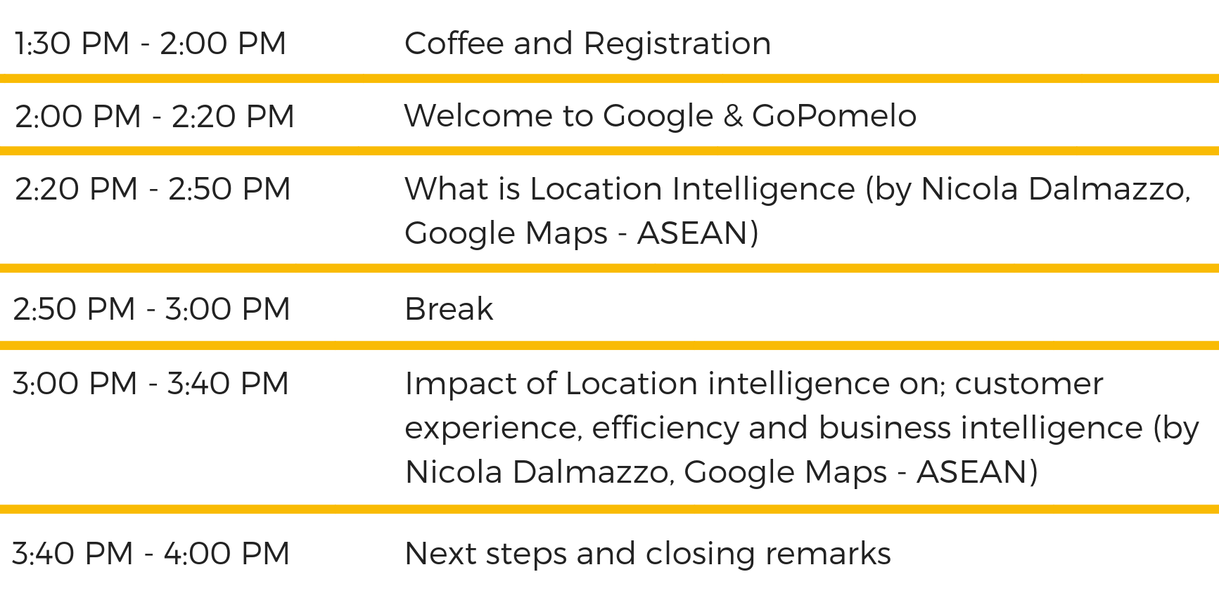 Location intelligence for Digital Commerce Agenda (2)-1