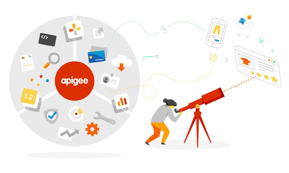 Manage the api lifecycle.jpg