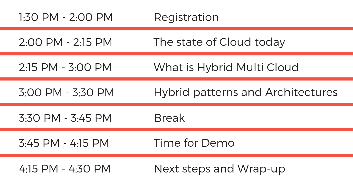 T15-05-19 Google Hybrid Cloud_ Build for today and the future-1