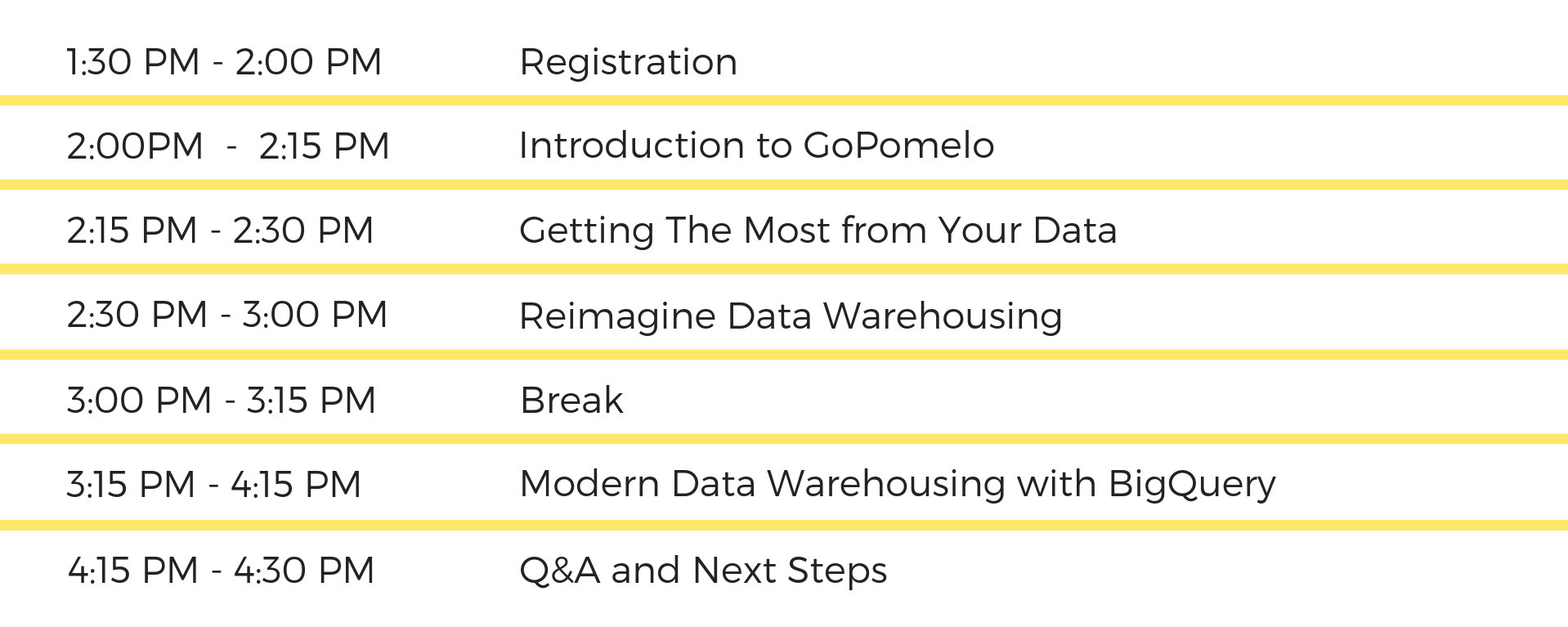 T29-05-19 Create Business Intelligence with Data Warehousing