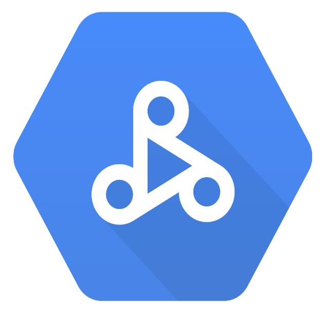 Cloud Dataproc.png
