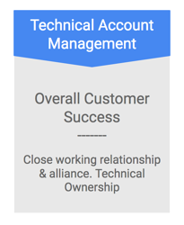 technical-account-management