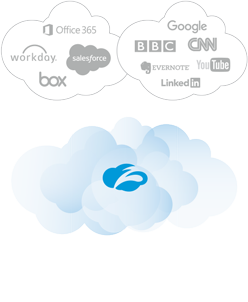 zscaler-product-cloudFirewall-solutionDiagram