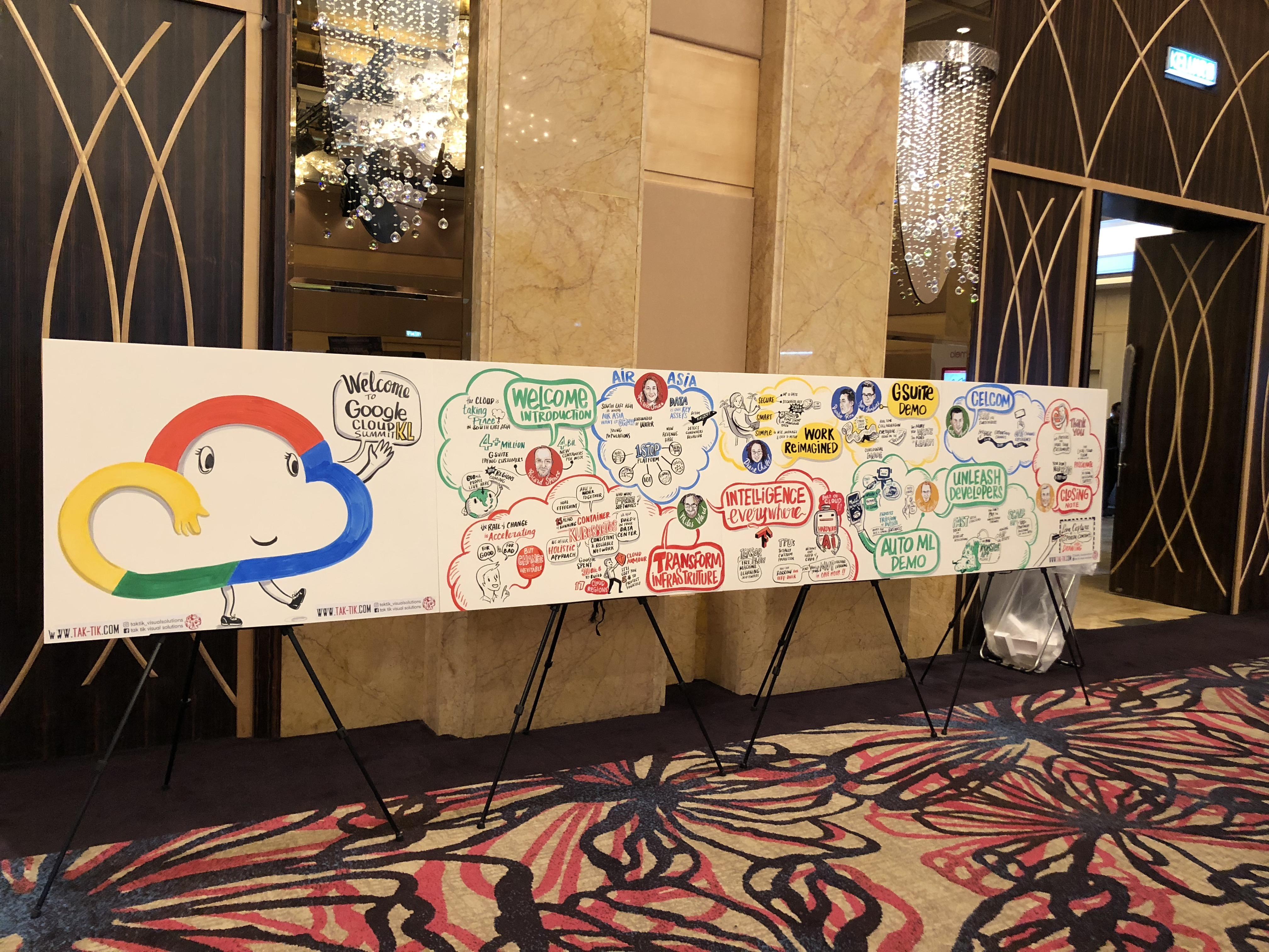 Google Cloud Summit Kuala Lumpur 4